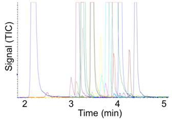 Mass spectroscopic analysis identifying parasite metabolites